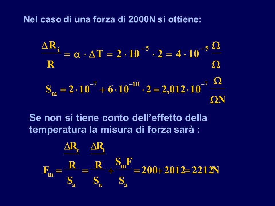 Nel caso di una forza di 2000N si ottiene: Se non si tiene conto delleffetto della temperatura la misura di forza sarà : R R T i 21024 55 S N m 2106 2