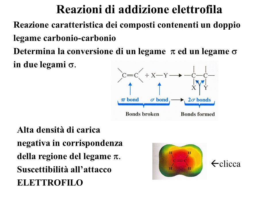 Addizione elettrofila Al doppio legame C=C