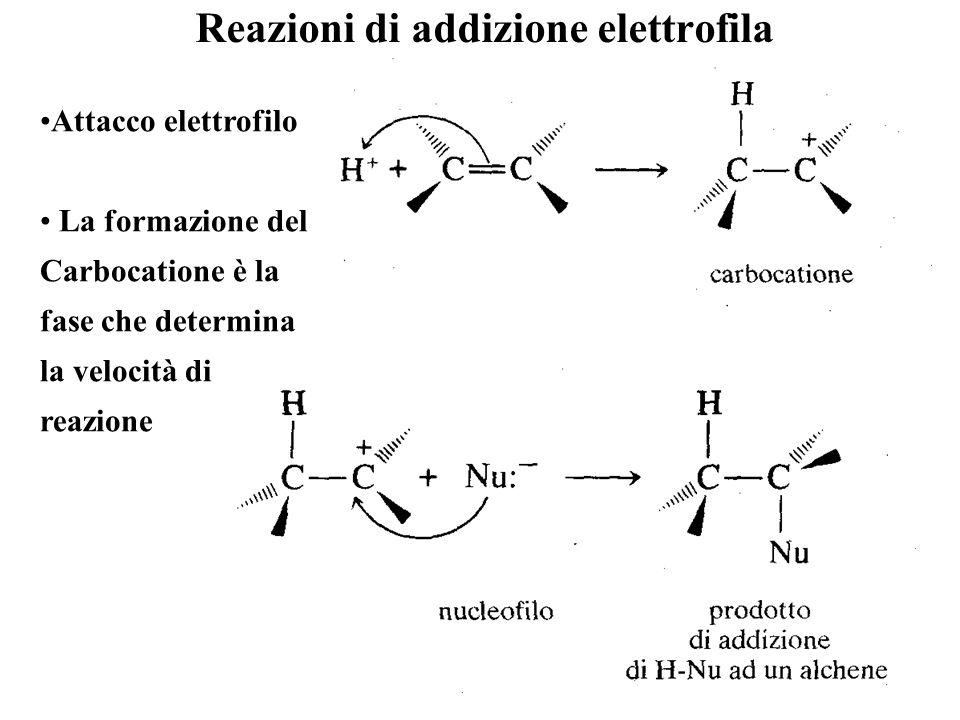 Reazioni di addizione elettrofila Reazione caratteristica dei composti contenenti un doppio legame carbonio-carbonio Determina la conversione di un le