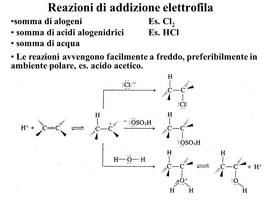 Reazioni di addizione elettrofila Attacco elettrofilo La formazione del Carbocatione è la fase che determina la velocità di reazione