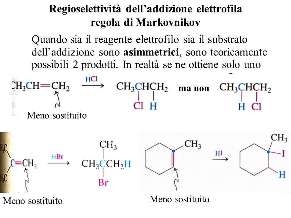 Reazioni di addizione elettrofila somma di alogeni Es. Cl 2 somma di acidi alogenidrici Es. HCl somma di acqua Le reazioni avvengono facilmente a fred