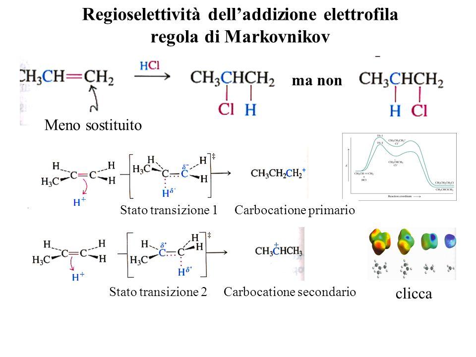 Regioselettività delladdizione elettrofila regola di Markovnikov Quando sia il reagente elettrofilo sia il substrato delladdizione sono asimmetrici, s