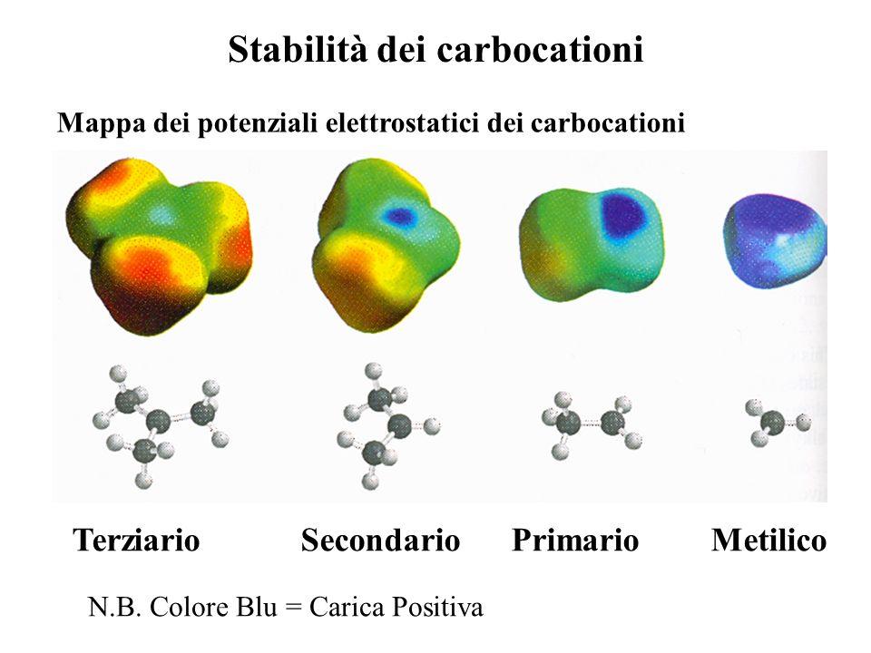 Regioselettività delladdizione elettrofila regola di Markovnikov Meno sostituito ma non Stato transizione 1 Carbocatione primario Stato transizione 2
