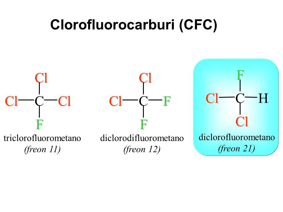 C H ClH H Clorometano (cloruro di metile) C H ClCl H Diclorometano C H ClCl Cl Triclorometano (cloroformio) Tetraclorometano (tetracloruro di carbonio