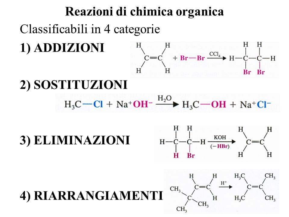 REAZIONI E LORO MECCANISMI Rivisitazione dei concetti di Omolisi, Eterolisi Reagenti Nucleofili e Reagenti Elettrofili Addizione elettrofila Sostituzi