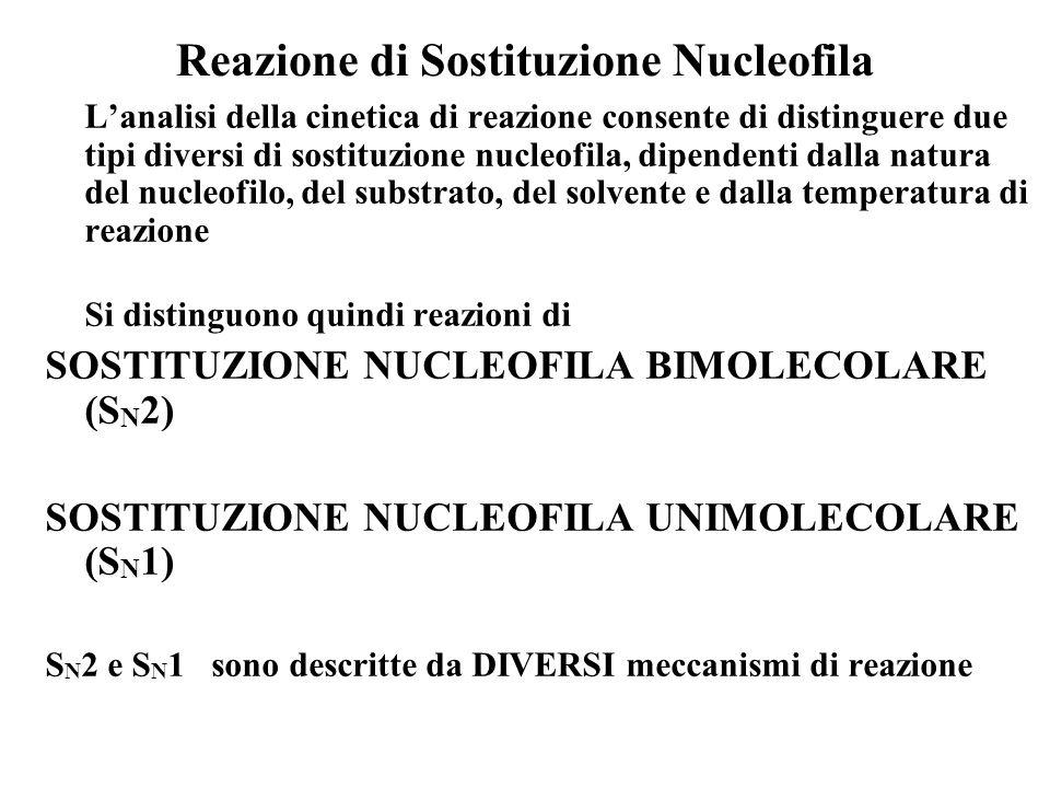 Reazione di Sostituzione Nucleofila Substrati (R:L) di tali reazioni di sostituzione sono generalmente gli alogenuri alchilici, o comunque molecole co