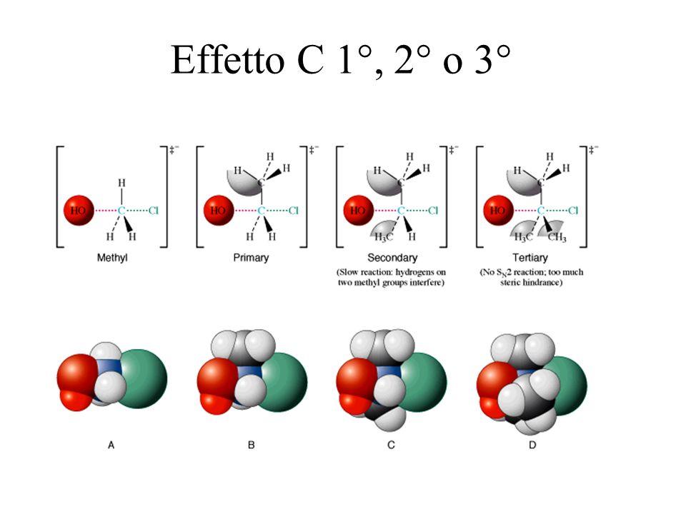 MECCANISMO di Sostituzione Nucleofila Bimolecolare (S N 2) Il meccanismo S N 2, proposto da Hughes e Ingold, spiega anche la diversa reattività di sub