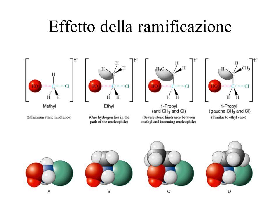 Effetto C 1°, 2° o 3°