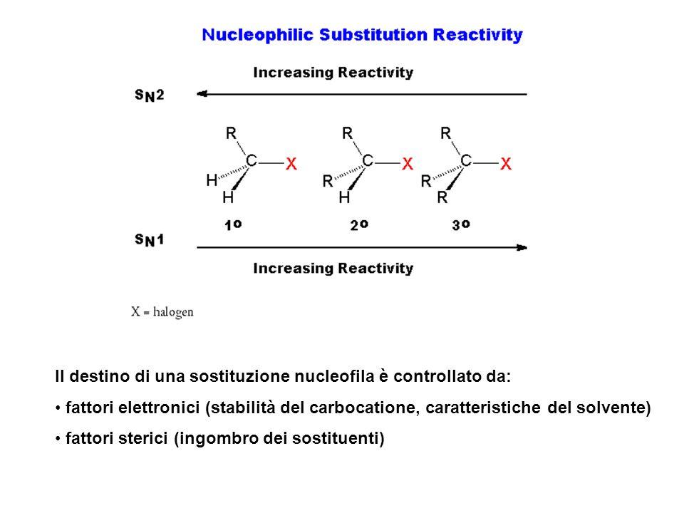 I meccanismi S N 1 e S N 2 a confronto