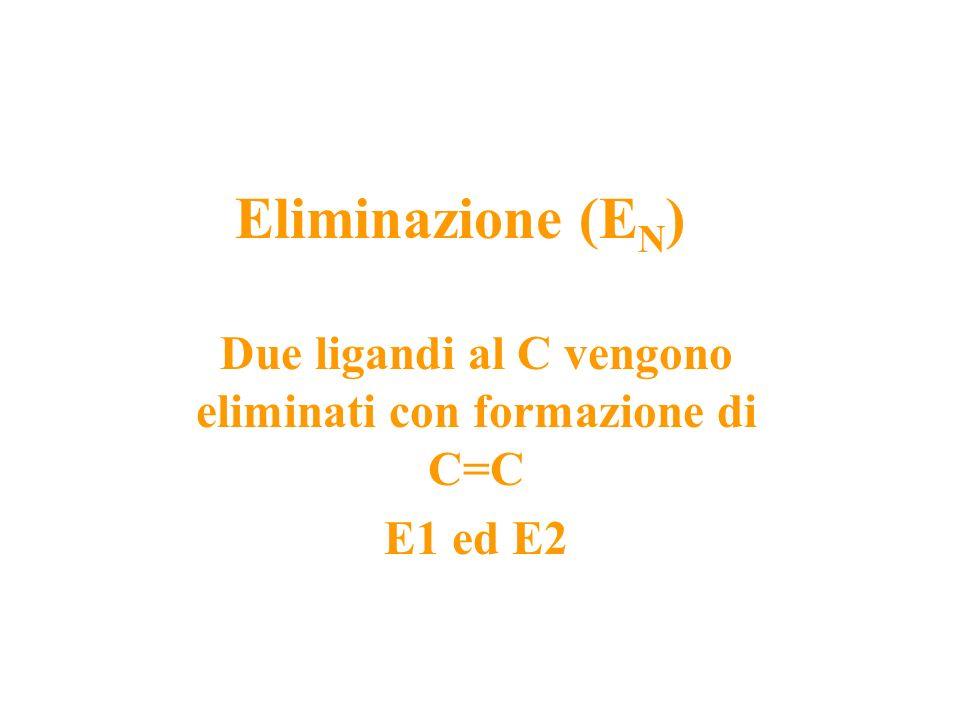 Sostituzione elettrofila (S E ) Un ligando elettrofilo sostituisce un ligando del C Solo nei composti aromatici Es.: Alogenazione, nitrazione, solfona