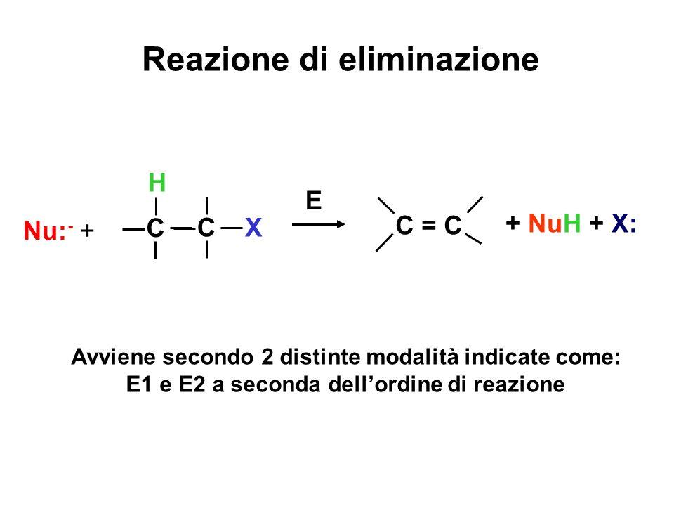 Eliminazione (E N ) Due ligandi al C vengono eliminati con formazione di C=C E1 ed E2