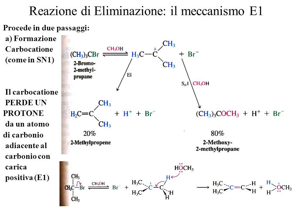 REAZIONI DI ELIMINAZIONE Spesso reazioni di eliminazione e sostituzione avvengono contemporaneamente, a partire dagli stessi reagenti (nucleofilo e su