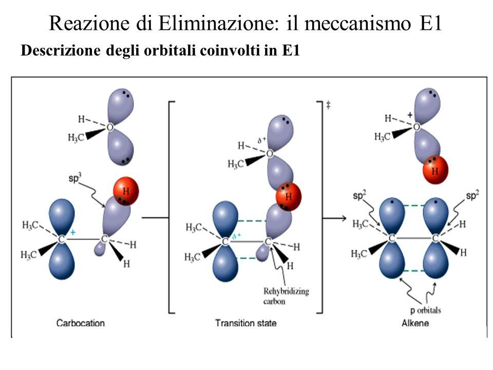 Reazione di Eliminazione: il meccanismo E1 Procede in due passaggi: a) Formazione Carbocatione (come in SN1) Il carbocatione PERDE UN PROTONE da un at