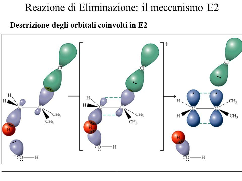 Reazione di Eliminazione: il meccanismo E2 La reazione E2 procede in UN SOLO PASSAGGIO. Rottura e formazione del nuovo legame avvengono contemporaneam