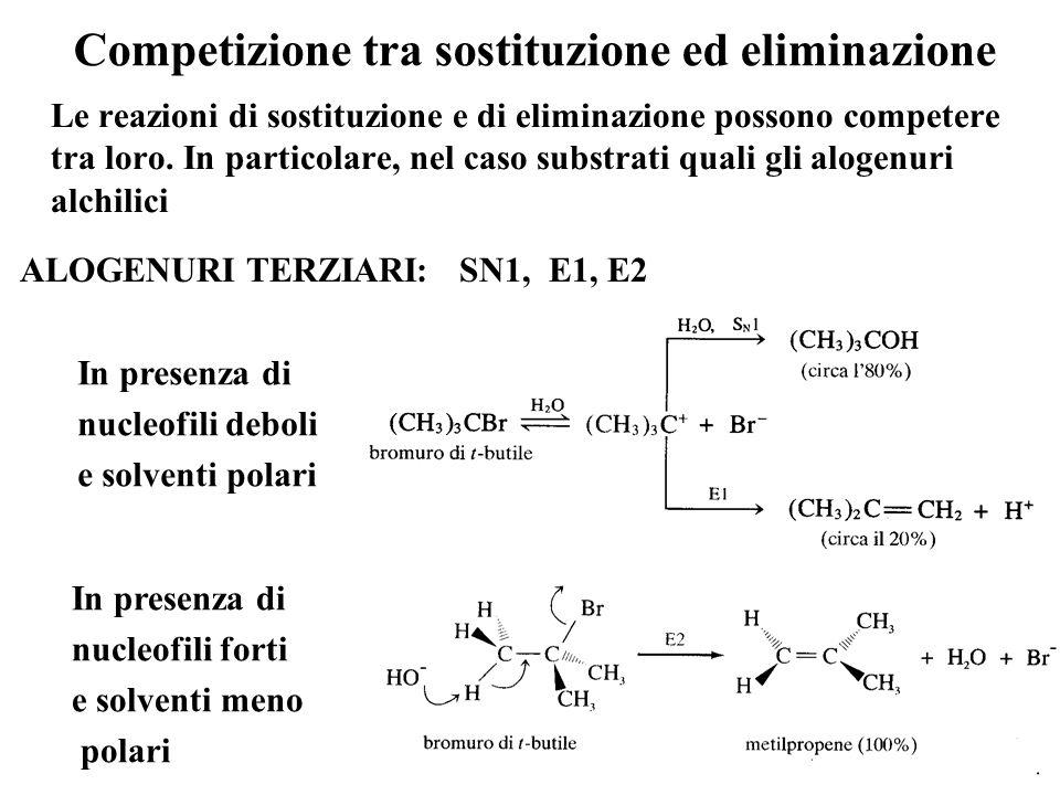 Reazione di Eliminazione: il meccanismo E2 Descrizione degli orbitali coinvolti in E2