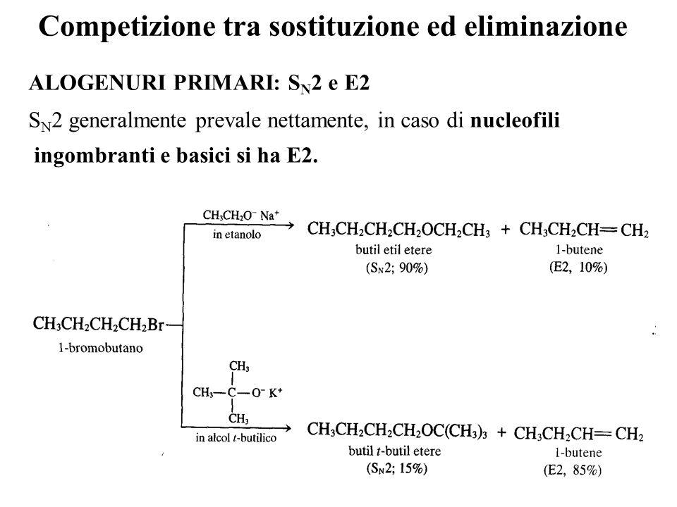 Competizione tra sostituzione ed eliminazione Le reazioni di sostituzione e di eliminazione possono competere tra loro. In particolare, nel caso subst