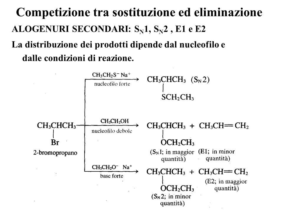 Competizione tra sostituzione ed eliminazione ALOGENURI PRIMARI: S N 2 e E2 S N 2 generalmente prevale nettamente, in caso di nucleofili ingombranti e