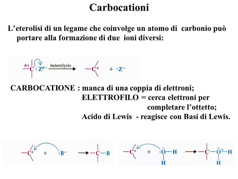 Eterolisi ed Omolisi Due meccanismi fondamentali di rottura di legami covalenti. ETERO-LISI OMO-LISI ioni radicali Leterolisi coinvolge legami polariz
