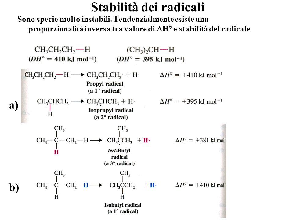 Energia di Dissociazione Omolitica ( H°) di alcuni legami singoli a 25°C.