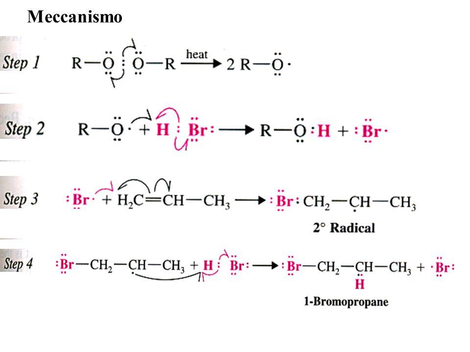 Reazioni radicaliche: laddizione di Bromuro didrogeno agli alcheni in assenza di perossidi