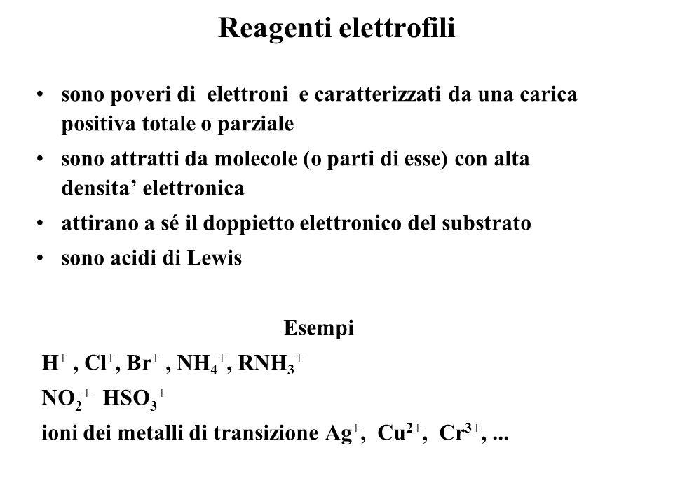 Reagenti nucleofili hanno un doppietto elettronico libero con una carica negativa totale o parziale (:) sono attratti da molecole (o parti di esse) co