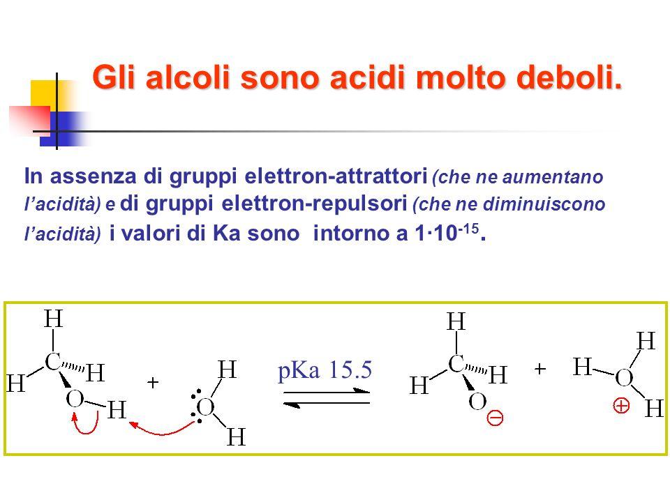 pKa 15.5 Gli alcoli sono acidi molto deboli. In assenza di gruppi elettron-attrattori (che ne aumentano lacidità) e di gruppi elettron-repulsori (che