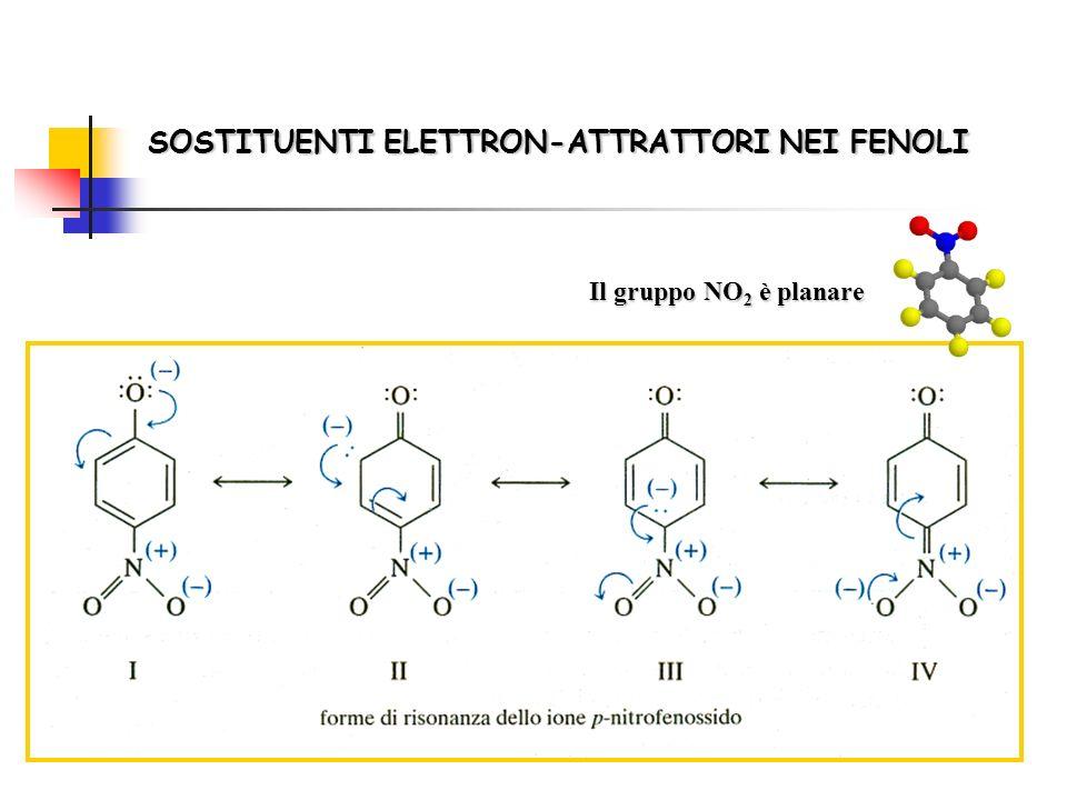 SOSTITUENTI ELETTRON-ATTRATTORI NEI FENOLI Il gruppo NO 2 è planare