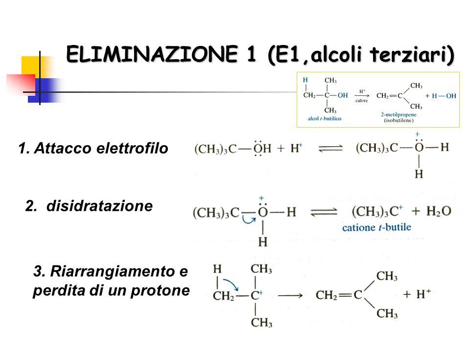 ELIMINAZIONE 1 (E1,alcoli terziari) 1. Attacco elettrofilo 2. disidratazione 3. Riarrangiamento e perdita di un protone