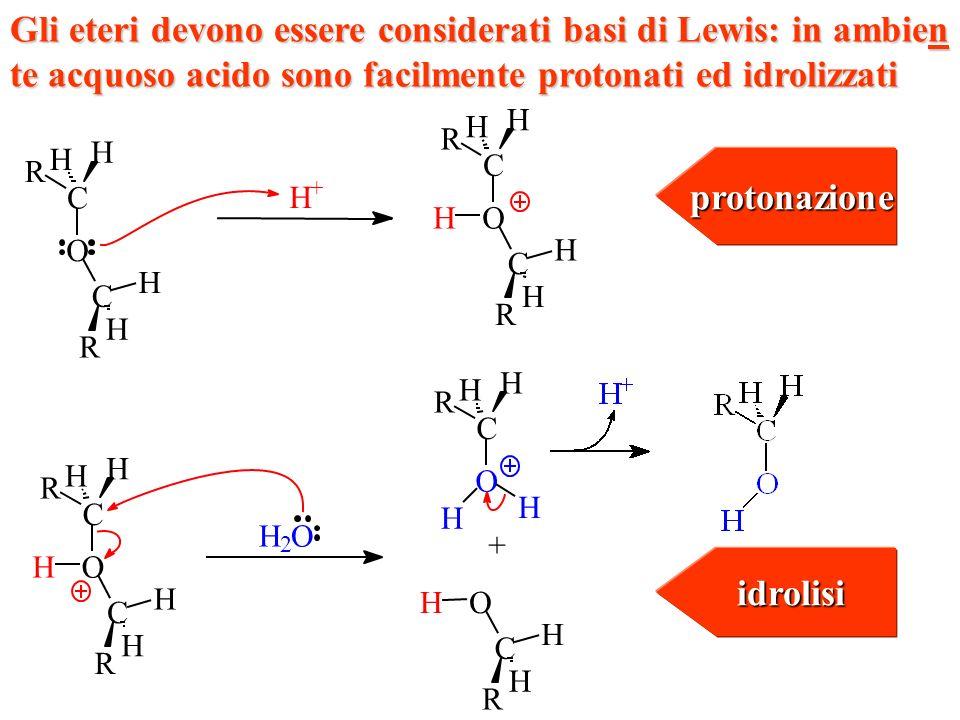 H + H H R C O C H R H H H H R C O C H R H H 2 O R C O H H H H H R C O C H R H H H H C R O H H Gli eteri devono essere considerati basi di Lewis: in ambien te acquoso acido sono facilmente protonati ed idrolizzati + protonazione idrolisi