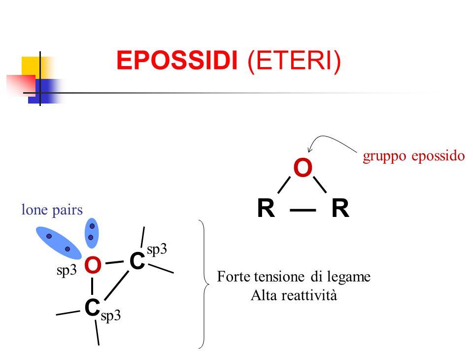 EPOSSIDI (ETERI) gruppo epossido O R O C C sp3 lone pairs sp3 Forte tensione di legame Alta reattività