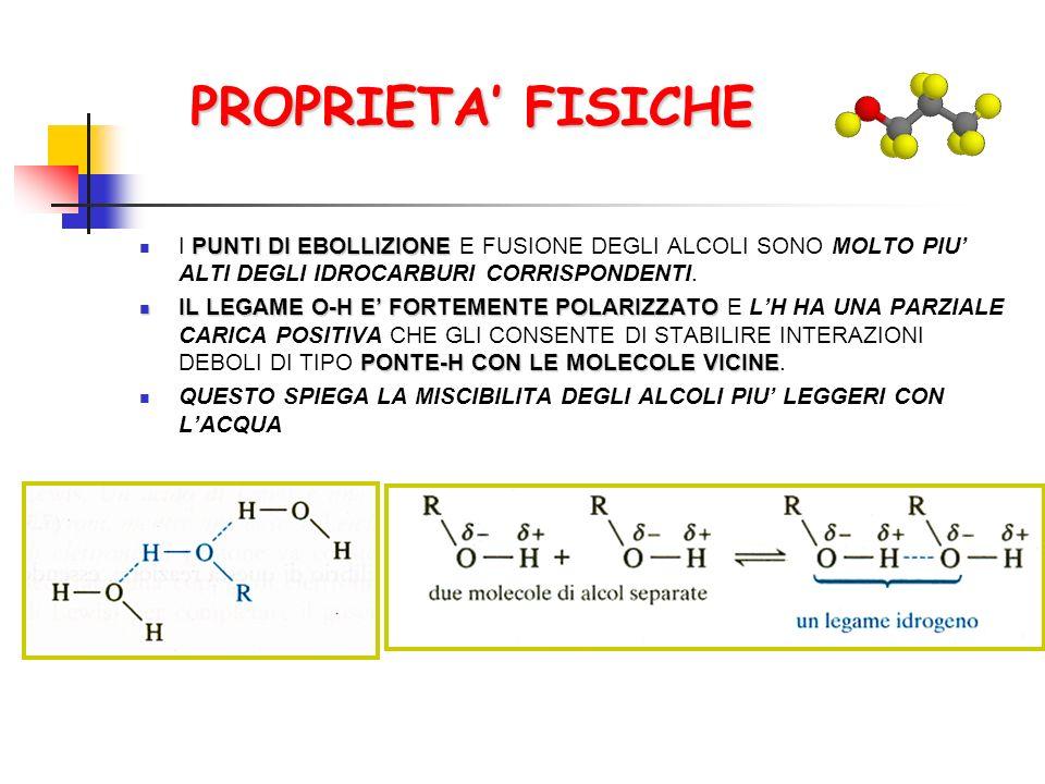Per condensazione in ambiente acido (ad es.