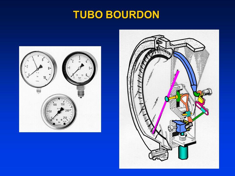 TUBO BOURDON