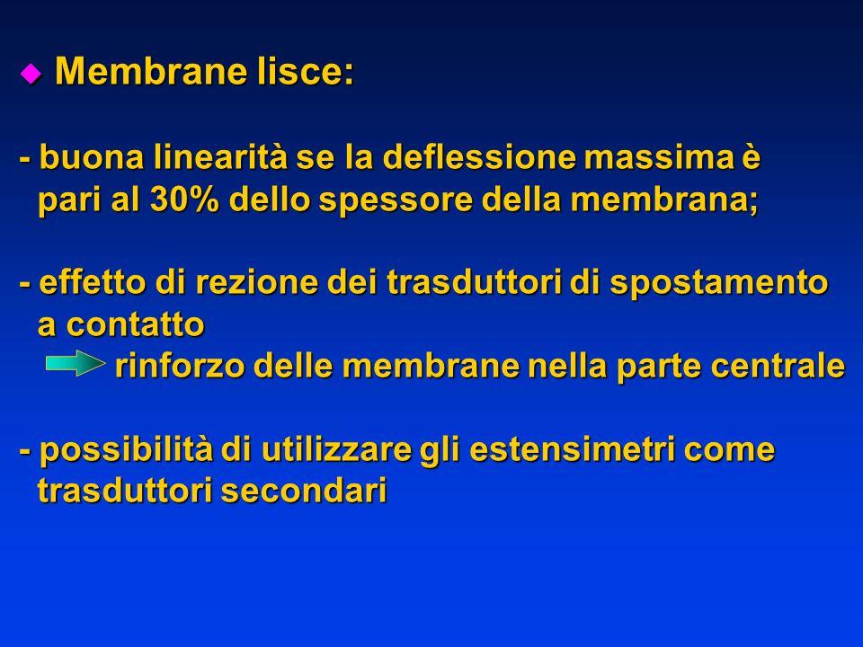 u Membrane lisce: - buona linearità se la deflessione massima è pari al 30% dello spessore della membrana; pari al 30% dello spessore della membrana;