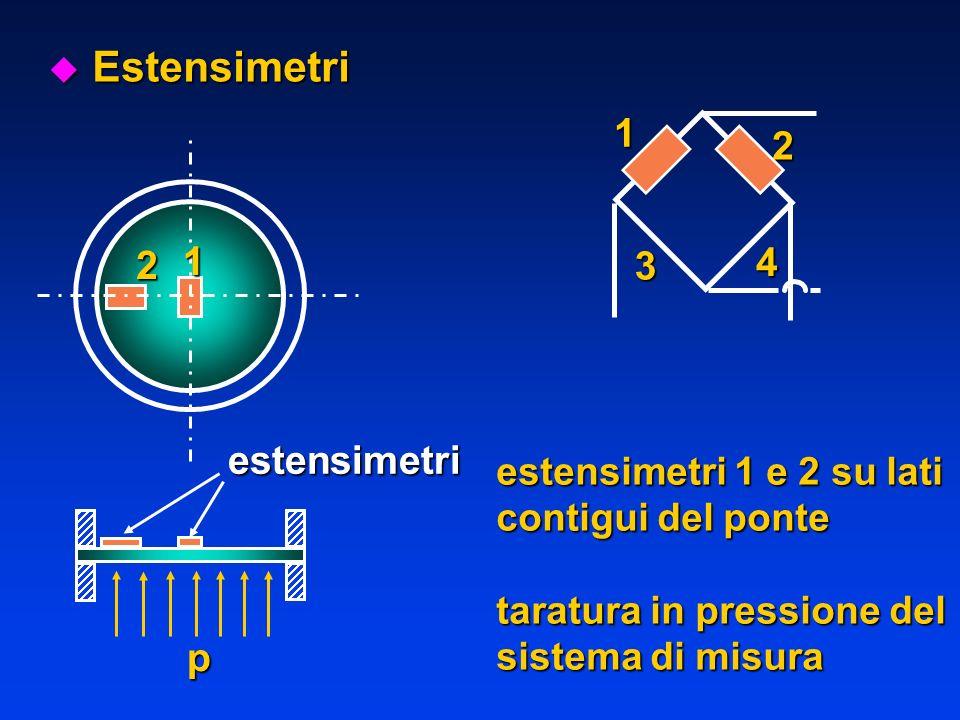 u Estensimetri p estensimetri 1 2 12 3 4 estensimetri 1 e 2 su lati contigui del ponte taratura in pressione del sistema di misura