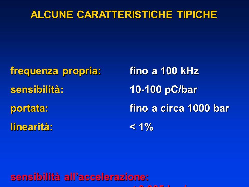ALCUNE CARATTERISTICHE TIPICHE frequenza propria: fino a 100 kHz sensibilità:10-100 pC/bar portata:fino a circa 1000 bar linearità:< 1% sensibilità al