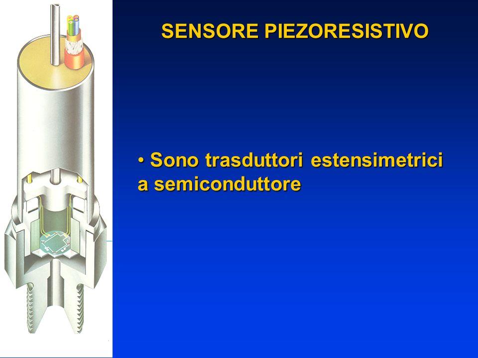 SENSORE PIEZORESISTIVO Sono trasduttori estensimetrici a semiconduttore Sono trasduttori estensimetrici a semiconduttore