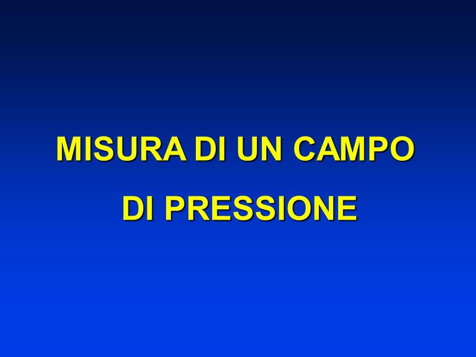 MISURA DI UN CAMPO DI PRESSIONE DI PRESSIONE