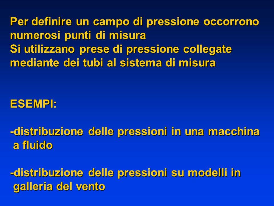 Per definire un campo di pressione occorrono numerosi punti di misura Si utilizzano prese di pressione collegate mediante dei tubi al sistema di misur