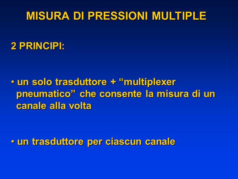 MISURA DI PRESSIONI MULTIPLE 2 PRINCIPI: un solo trasduttore + multiplexer pneumatico che consente la misura di un canale alla volta un solo trasdutto