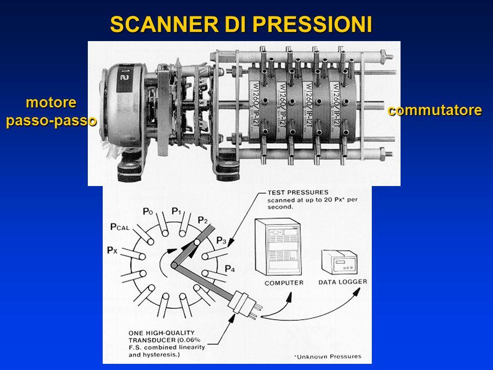motorepasso-passo commutatore SCANNER DI PRESSIONI