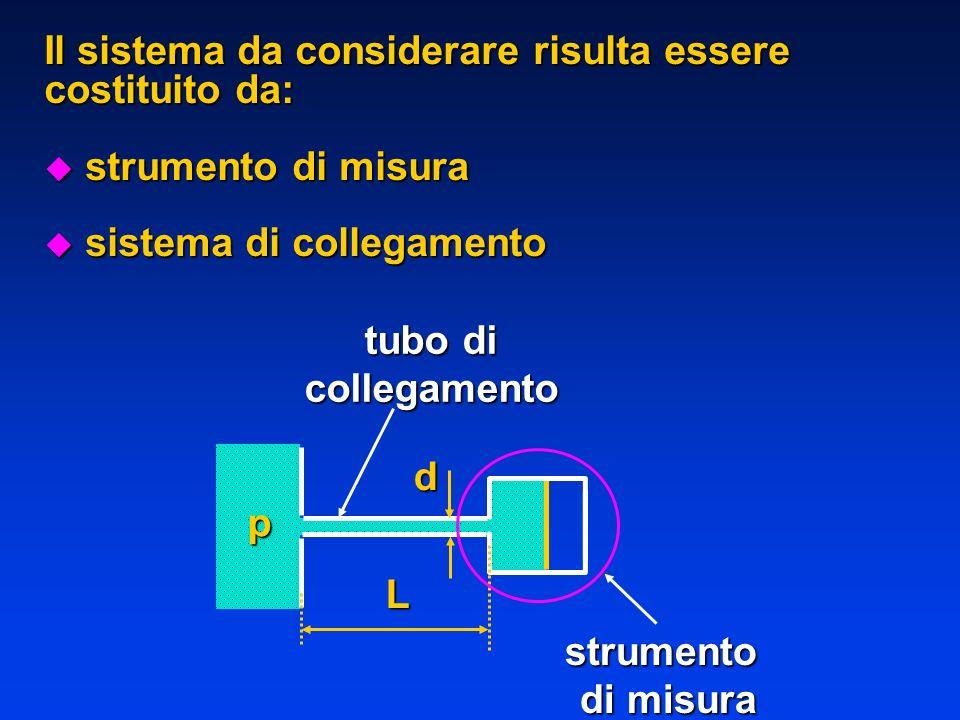 Il sistema da considerare risulta essere costituito da: u strumento di misura u sistema di collegamento p L strumento di misura tubo di collegamentod