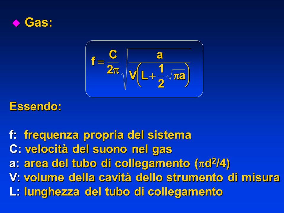 u Gas: Essendo: f: frequenza propria del sistema C: velocità del suono nel gas a: area del tubo di collegamento ( d 2 /4) V: volume della cavità dello