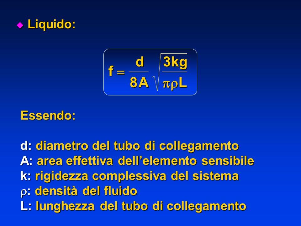 u Liquido: fdAkgL 83 Essendo: d: diametro del tubo di collegamento A: area effettiva dellelemento sensibile k: rigidezza complessiva del sistema : den