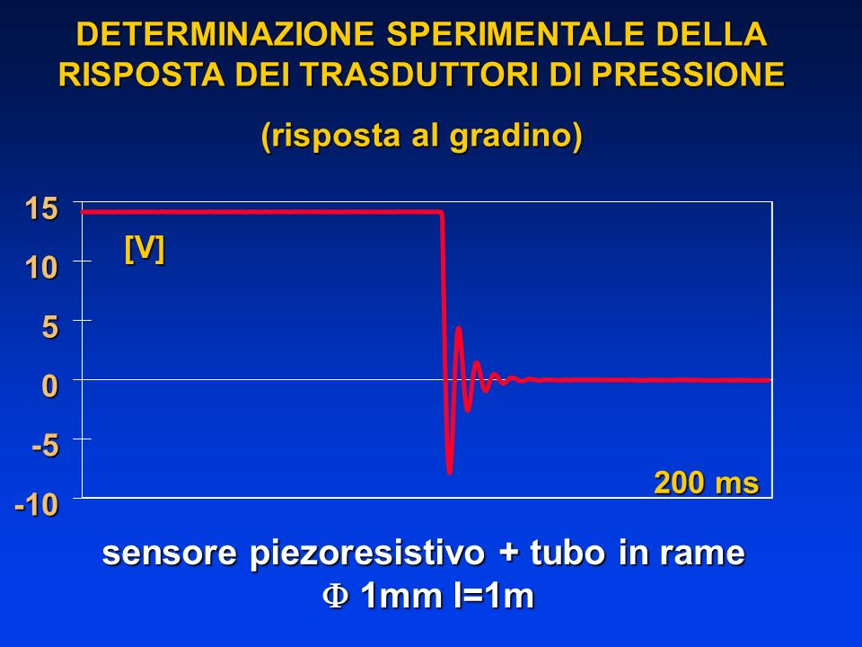 DETERMINAZIONE SPERIMENTALE DELLA RISPOSTA DEI TRASDUTTORI DI PRESSIONE (risposta al gradino) sensore piezoresistivo + tubo in rame 1mm l=1m 1mm l=1m