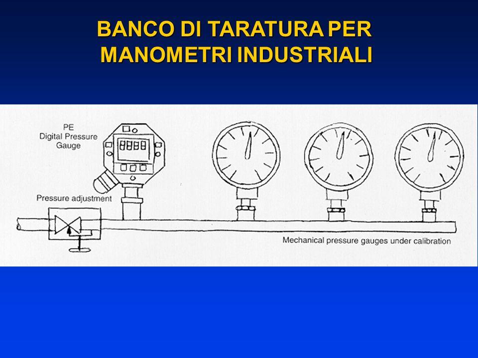 BANCO DI TARATURA PER MANOMETRI INDUSTRIALI