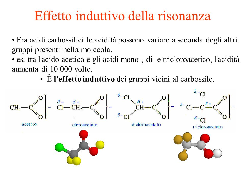 Effetto induttivo della risonanza Fra acidi carbossilici le acidità possono variare a seconda degli altri gruppi presenti nella molecola. es. tra l'ac