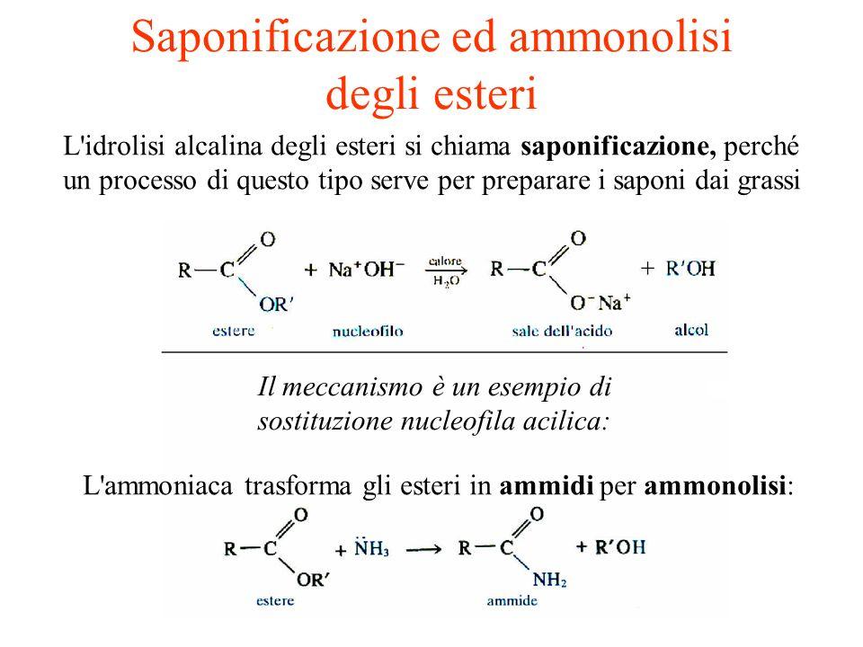 Saponificazione ed ammonolisi degli esteri L'idrolisi alcalina degli esteri si chiama saponificazione, perché un processo di questo tipo serve per pre
