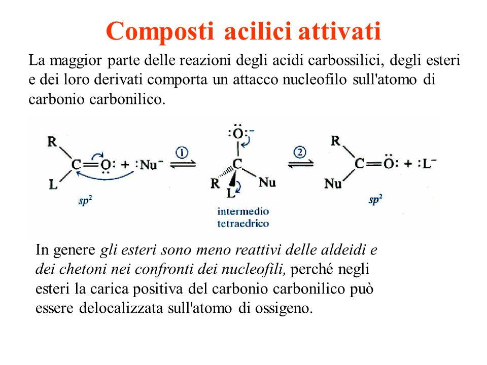 Composti acilici attivati La maggior parte delle reazioni degli acidi carbossilici, degli esteri e dei loro derivati comporta un attacco nucleofilo su