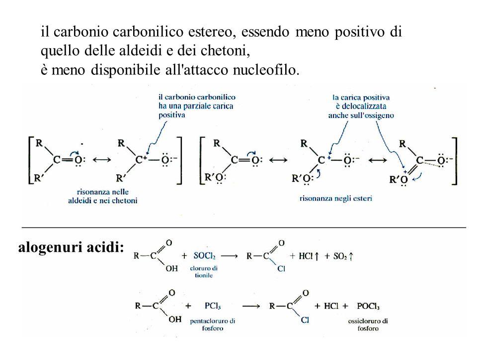 il carbonio carbonilico estereo, essendo meno positivo di quello delle aldeidi e dei chetoni, è meno disponibile all'attacco nucleofilo. alogenuri aci
