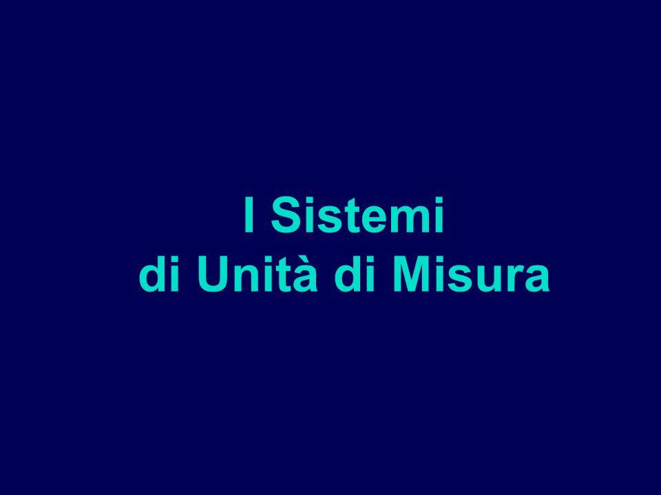 Esercizi sui sistemi di unità di misura 1 Un corpo ha una massa di m = 20 g.